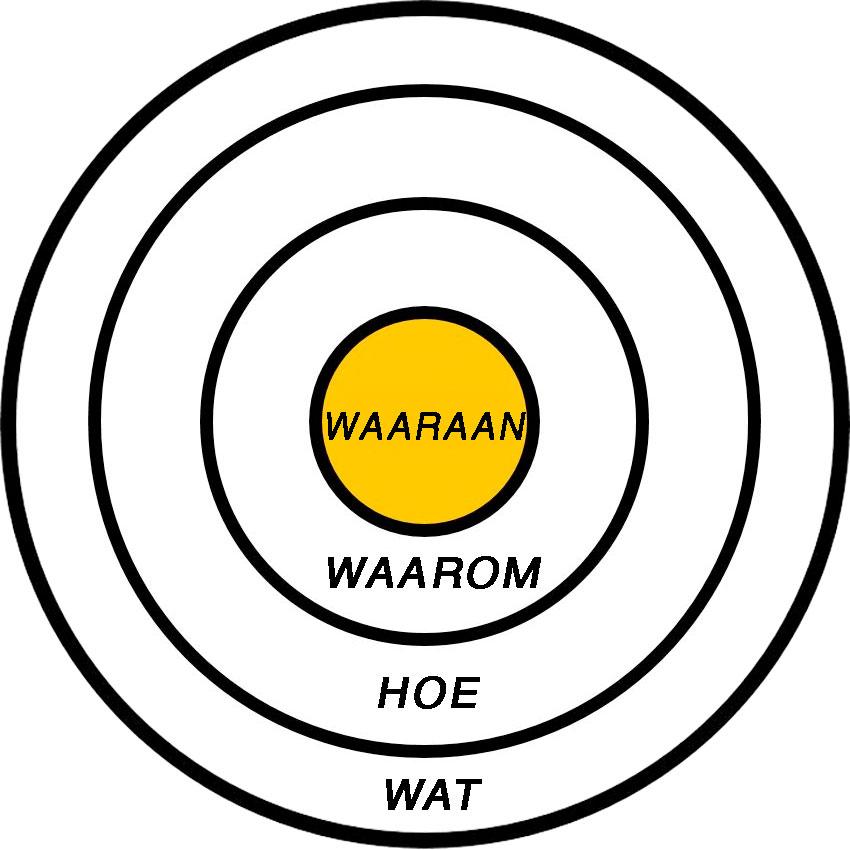 De Gouden Cirkel mist een cirkel